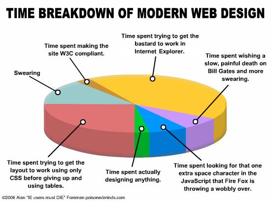 webdev-stuff